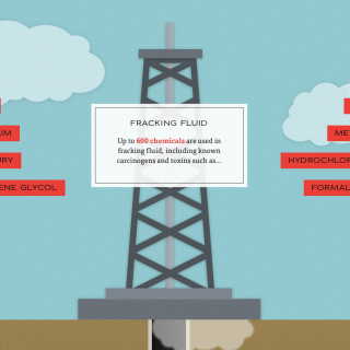 Dangers of Fracking